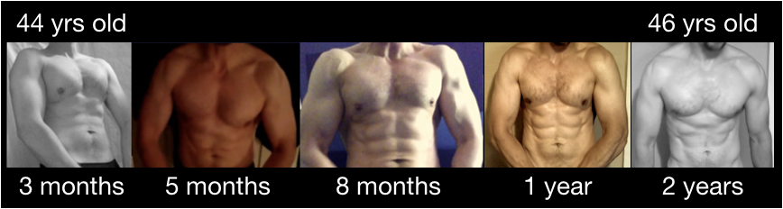 Body recomposition from CrossFit and Powerlifting