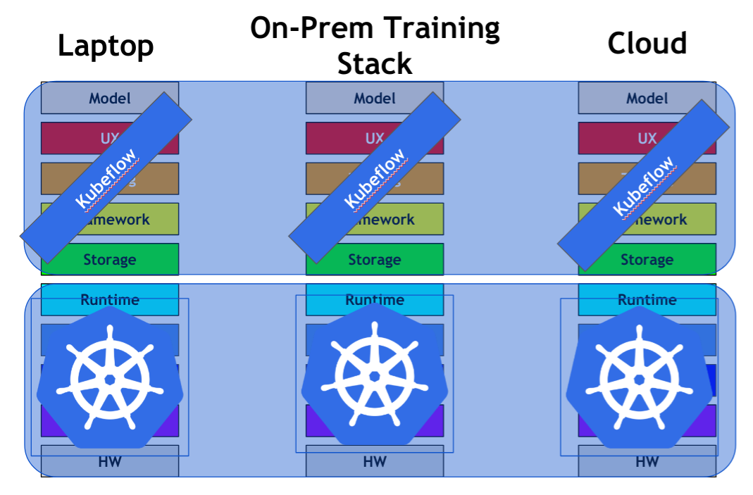 Building Production Machine Learning Systems - Heartbeat