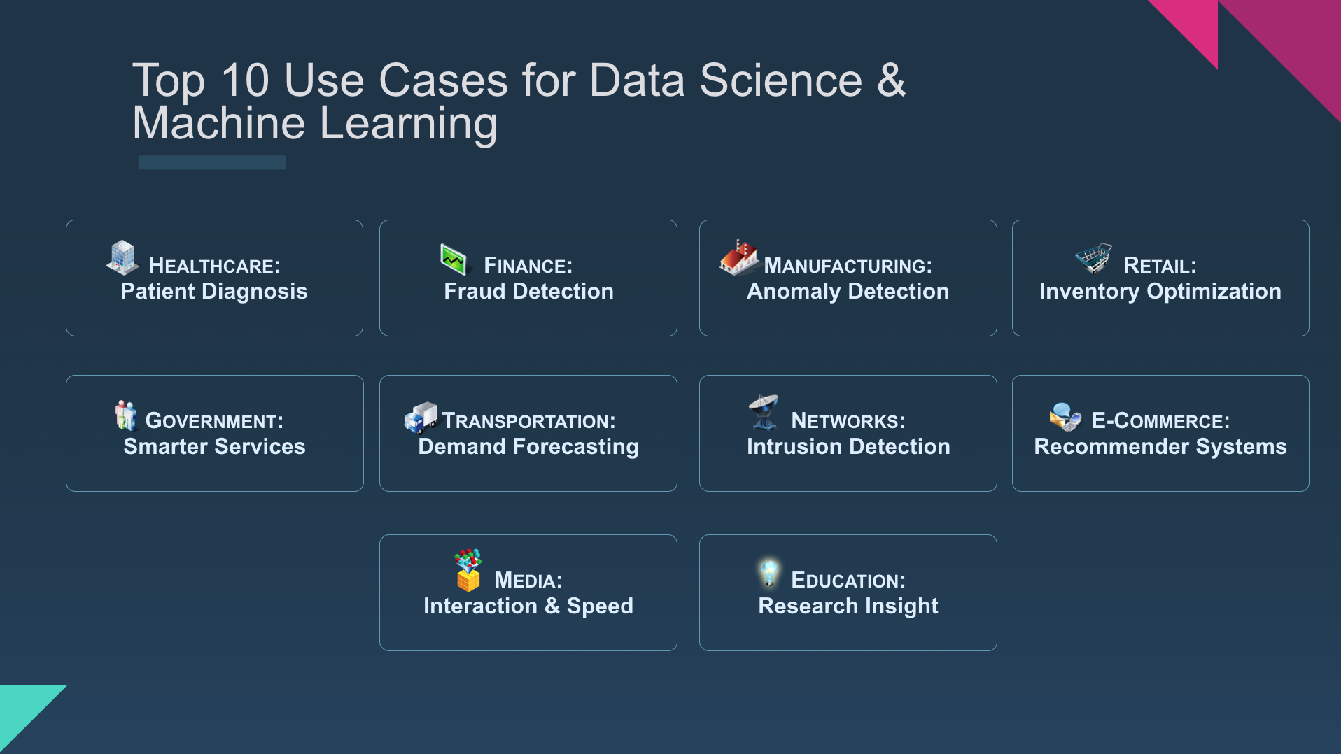 Image result for machine learning use cases