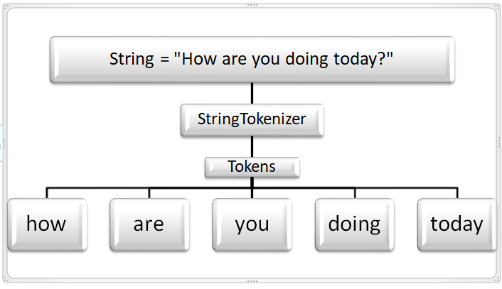 Fuzzy String Matching with Python Overview - Jash Data