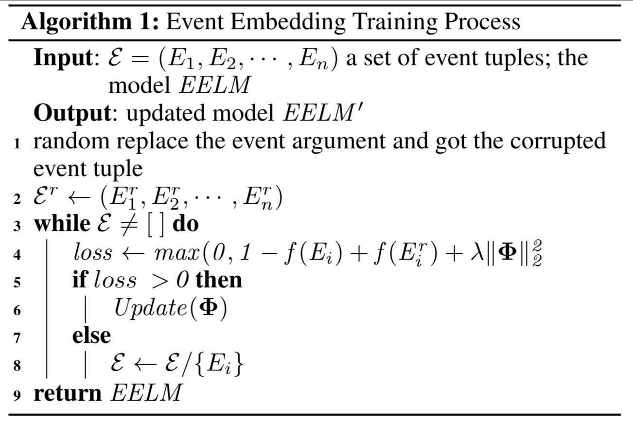 Deep Learning for Event-Driven Stock Prediction - Wenchen Li