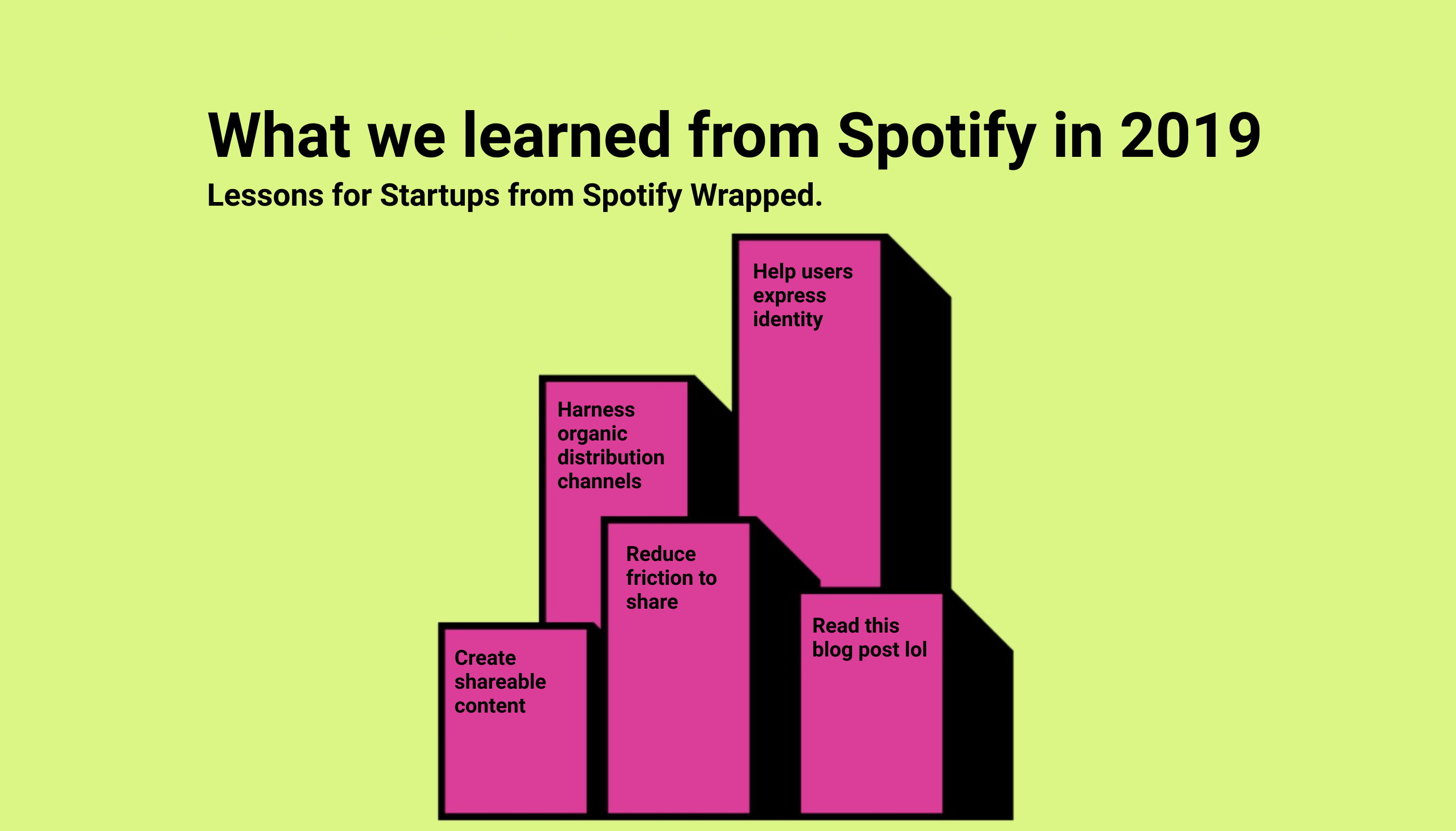 Startup Lessons From Spotify Wrapped Sarah Mcbride Medium