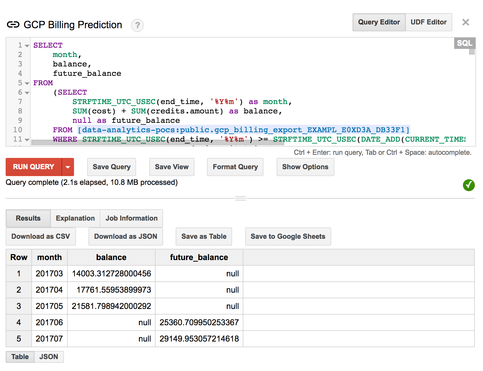 Analyzing Google Cloud Billing Data with BigQuery - Google