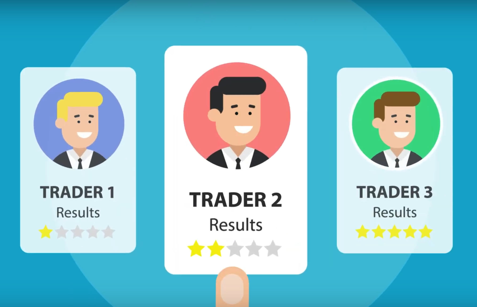 Coinmatics displays all signals for each trader's strategy, as well as the trader's trading period, total and average profit,