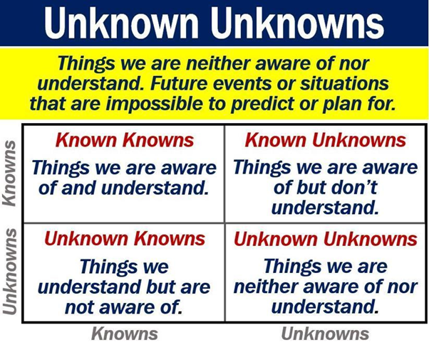 MANAGING FOR THE UNKNOWN UNKNOWNS -